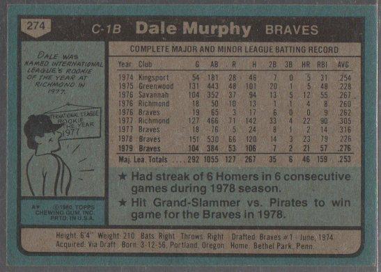 1980 Topps #274 Dale Murphy (Back)