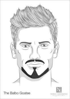 Short beard styles for young men. Beard style guide. How