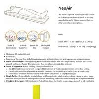 More NeoAir info