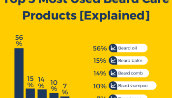 7 Best Beard Brushes For Maximum Results - Aug  2019