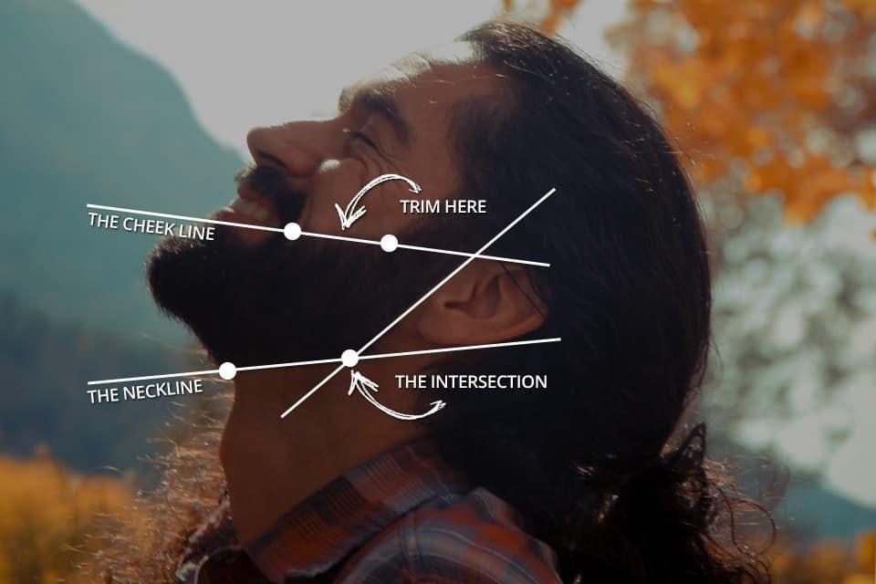 Cómo recortar una barba