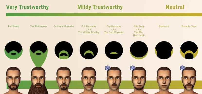 trustworthy beardstyle