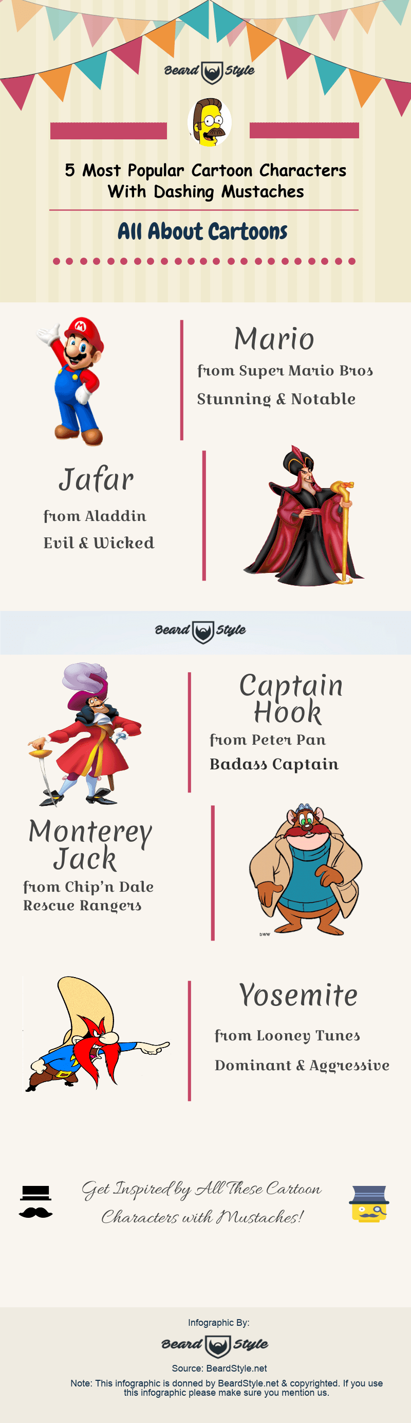 Infographic on Cartoon Characters With Dashing Mustaches