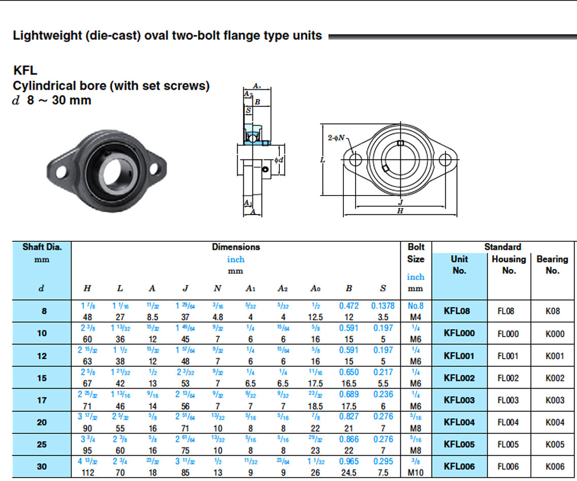 Skf Bearing Dimension Chart - Arenda-stroy