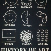 Short history of Art