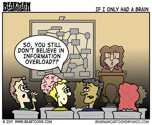 Information Overload Cartoon