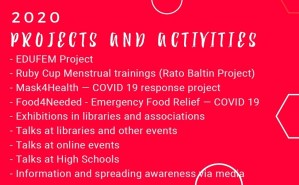 We have the be artsy Activity Report 2020!