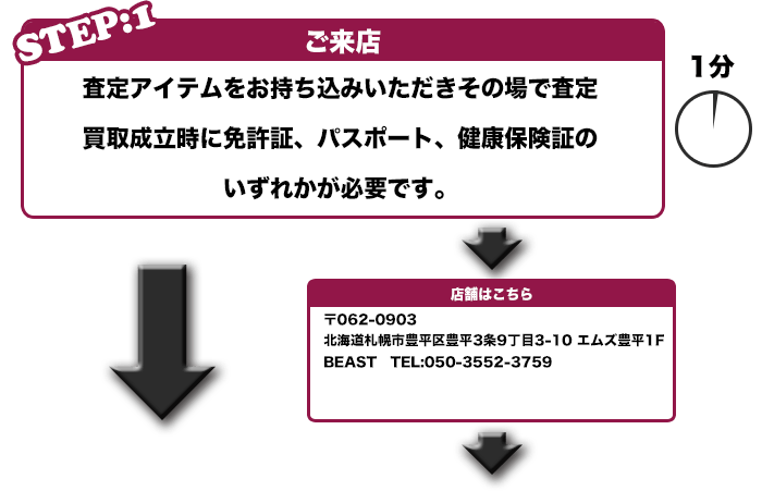 tentou_step1