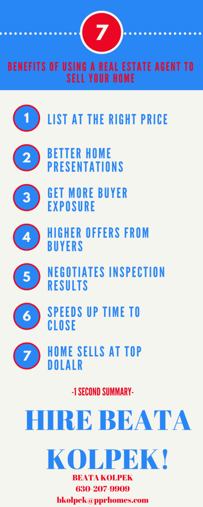 7 BENEFITS OF USING A REAL ESTATE AGENT TO SELL YOUR HOME - INFOGRAPHIC