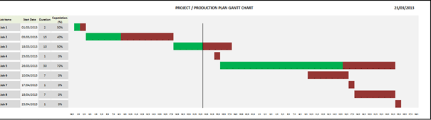 Excel gantt chart by conditional formatting ver2 beat excel read the first post you will struggle here so i advice you to check it it is brief almost everything will stay the same for this excel gantt chart ccuart Gallery