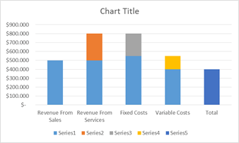 excel waterfall chart 4