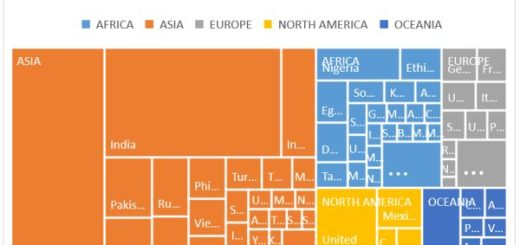 Excel charting tips and tutorials excel treemap ccuart Image collections