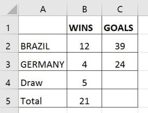 brazil-vs-germany-chart-2