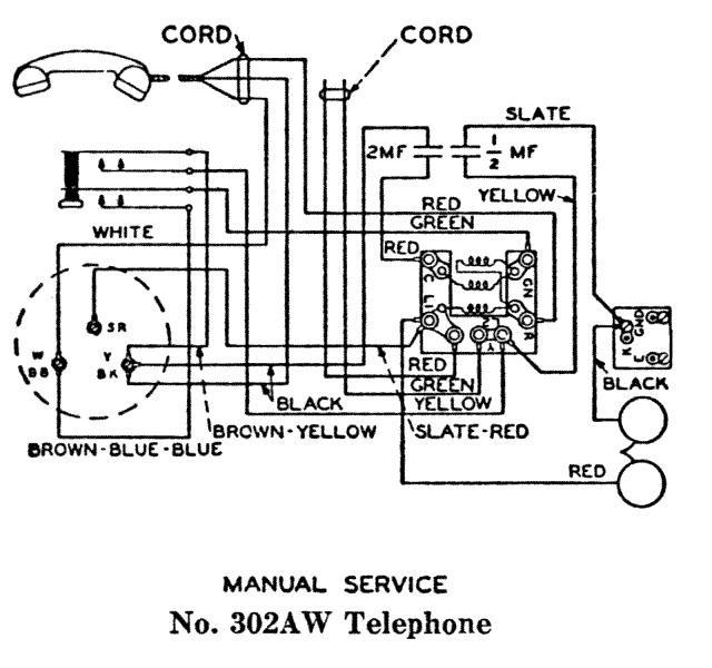 wiring telephone line