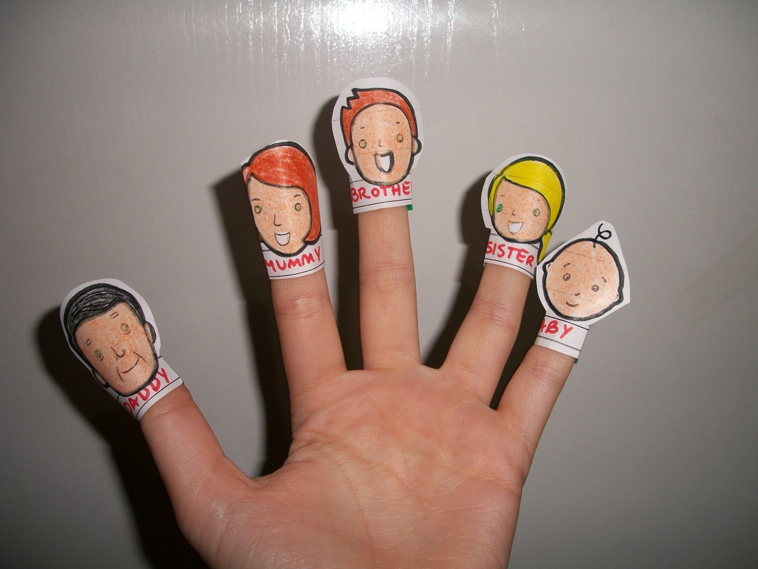 Mi Primer Ingles Activity The Finger Family
