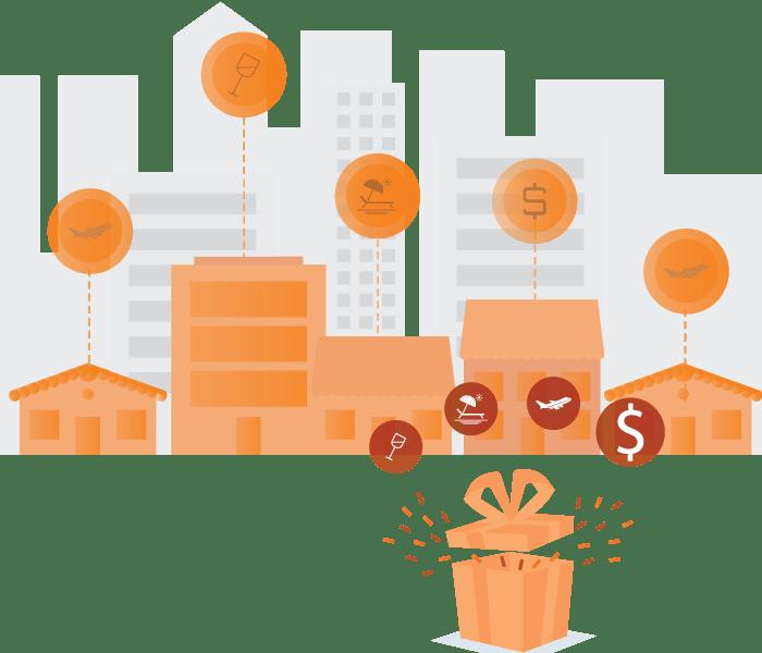 BeatRoute Retailer App Loyalty Management Solution
