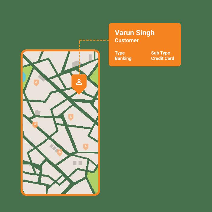 Traget-field-visit-lead-management