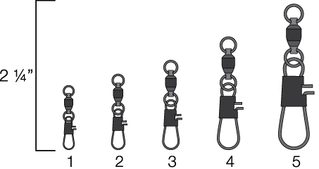 Terminal Tackle & Tools