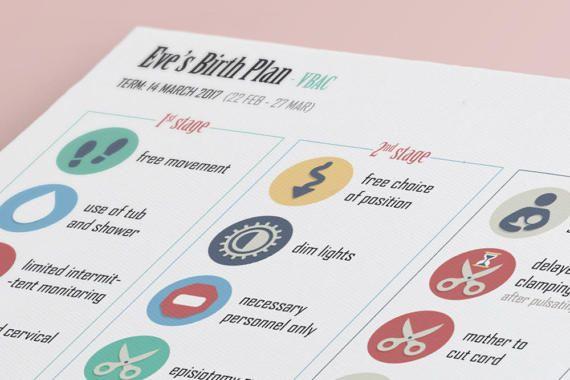 Visual Birth Plan Printable