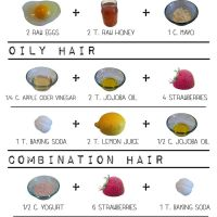 DIY Hair Masks for Dry, Oily and Combination Hair