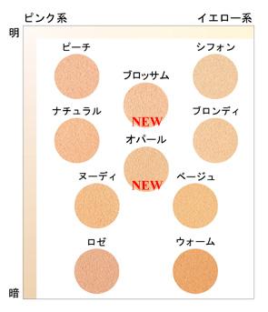 figure_chart10