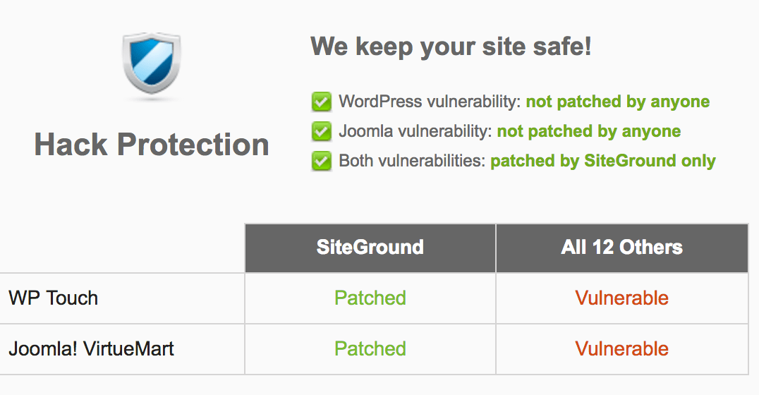 siteground web hosting protection against hackers