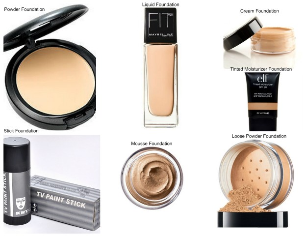 Basic Foundation Guide: Types of Foundation