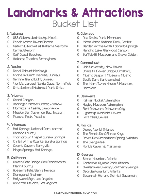 Planning a family road trip touring any of the 50 states will be easy with this printable of must see landmarks and attractions in the 50 states.