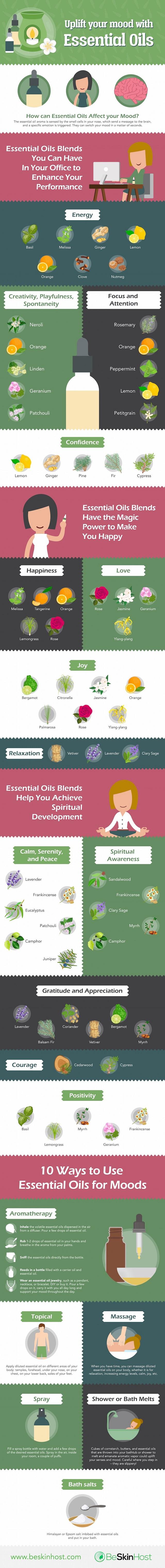 12679-Infographic-Design-Essential-Oils-V4