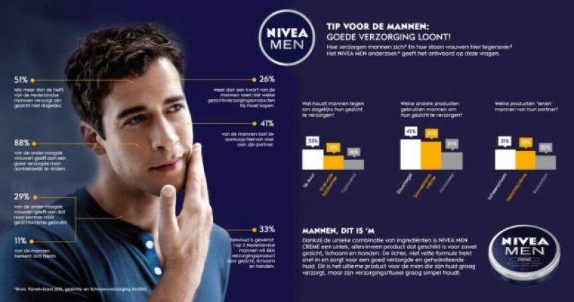 NIVEA MEN INFOGRAPHIC V2.0