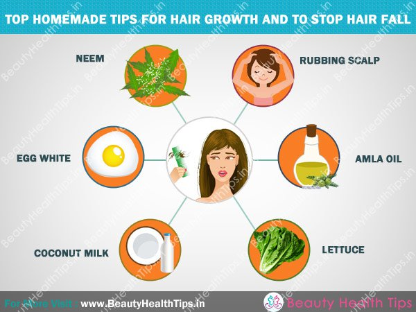 How Can I Prevent Hair Fall Naturally