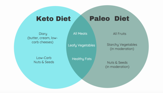 Healthy Weight And Nutrition
