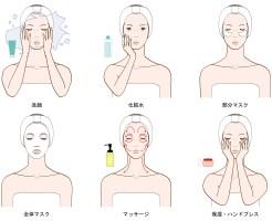 乾燥肌対策 かゆみ