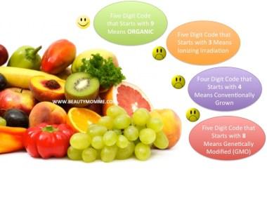 PLU Code Diagram Organic