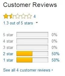 AltaWhite Reviews on Amazon -1
