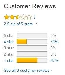 AltaWhite Reviews on Amazon -2