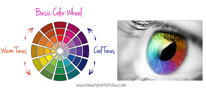 How To Make Your Natural Eye Color Stand Out Beauty