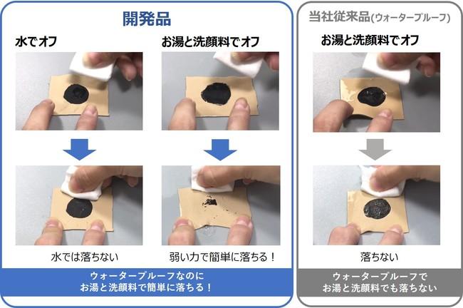 ウォータープルーフなのに簡単メイクオフ! 温度応答性のマスカラ素材を開発