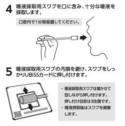 唾液検体の採取方法