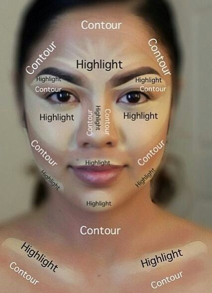 how to apply eyeshadow diagram rheem air conditioner wiring diy bronzer cream: magic of contouring at home with only 2 ingredients | beauty tips by sud