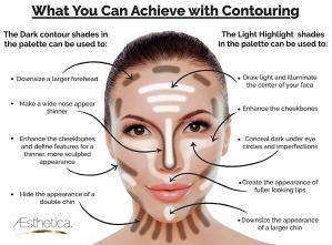 How to Contour 101-3