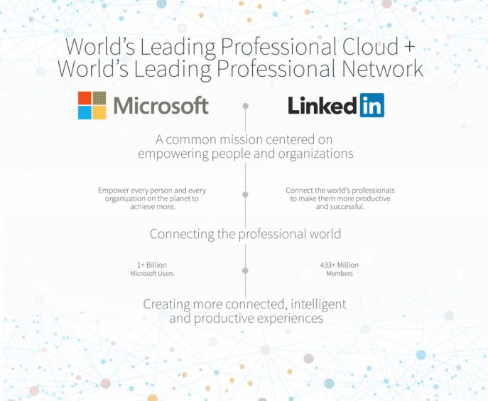 Microsoft/Linkedin : Le rachat