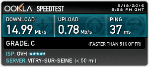 Speedtest OVH