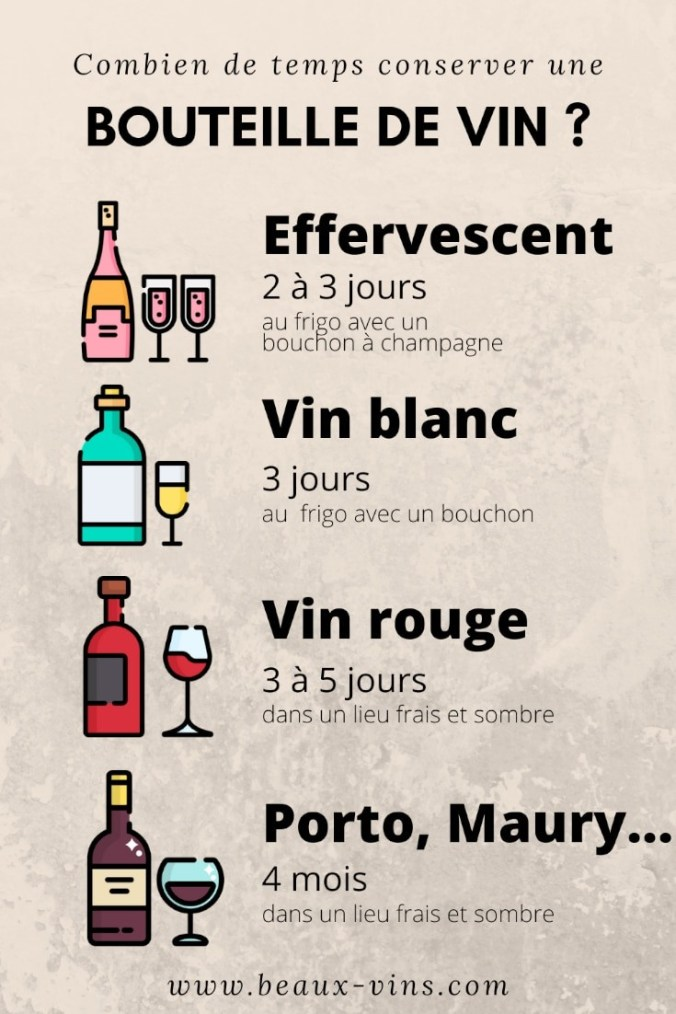 Vin Combien De Temps Conserver Une Bouteille Ouverte Beaux Vins