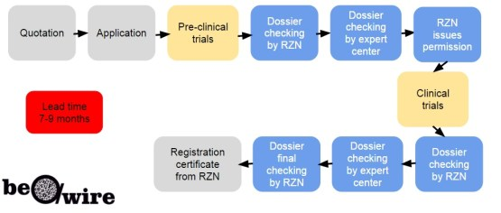 main process (MD Russia) - 0108