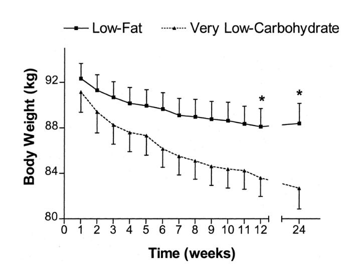 Cara Makan Yang Berat Badan 40 Kg Dalam 1 Bulan