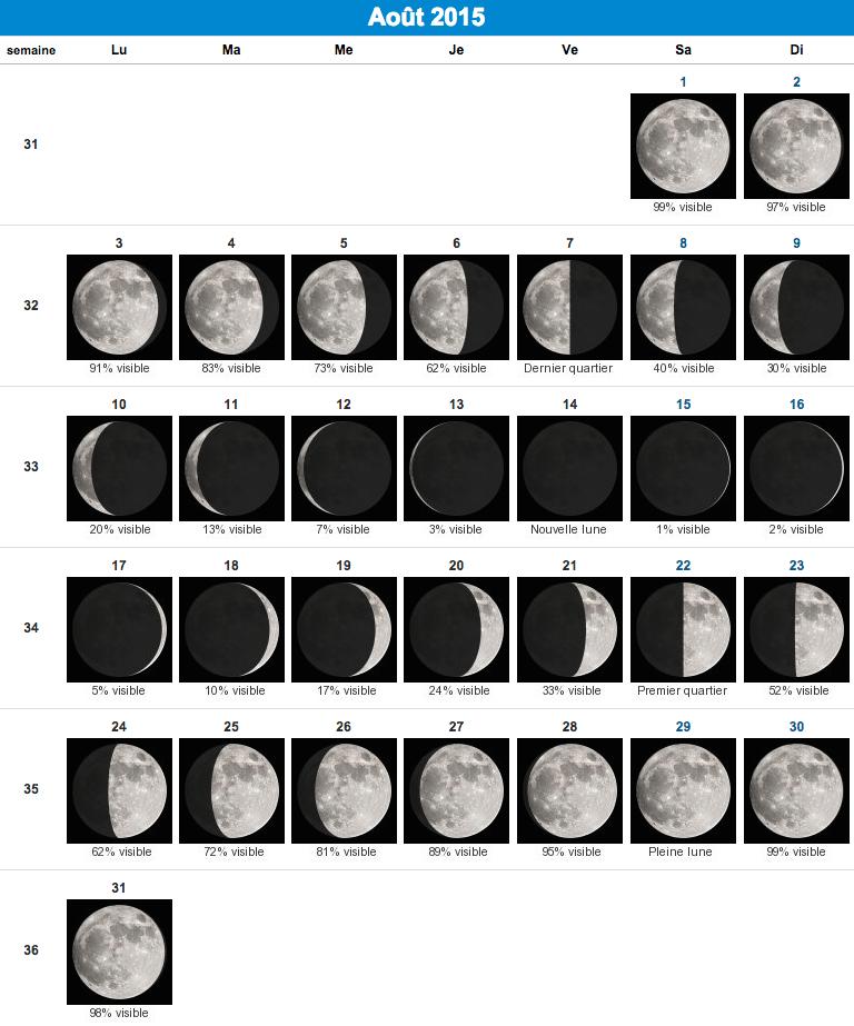 Calendrier Des Lunes De Mars 2016 Dans Les Constellations