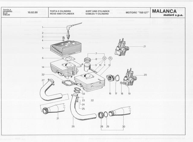 SERVICE MANUAL WORKSHOP MANUAL ENGINE MALANCA GTI 80 125