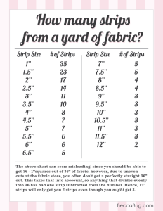 Sewing Tips Strip Quilting Chart   BeccaBug.com
