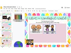What a wonderful world digital activities for teaching elementary music online! This is a google slides activity that I use to teach jazz to my second and third grade music students. Becca's Music Room.